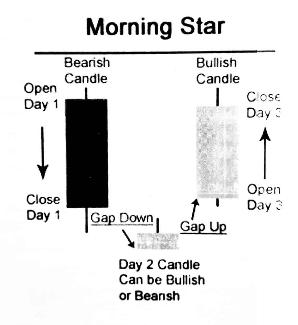 ستاره صبحگاهی